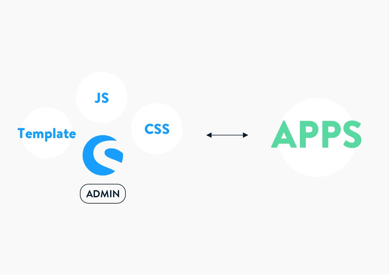 App- extentions API